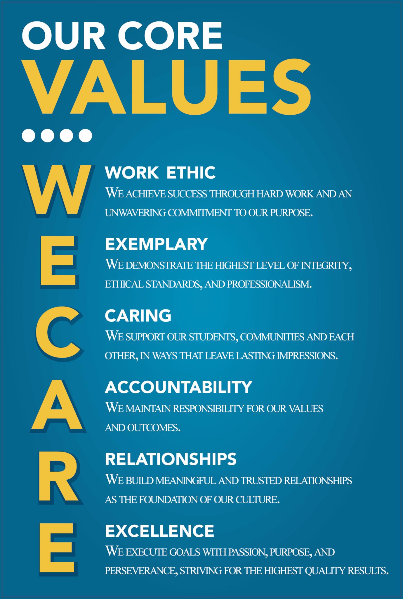 UCI Core Values